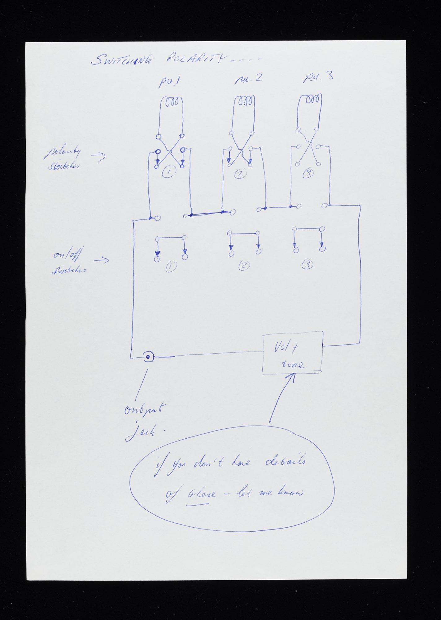 Notes du guitariste de Queen - Réalisation de la Red Special